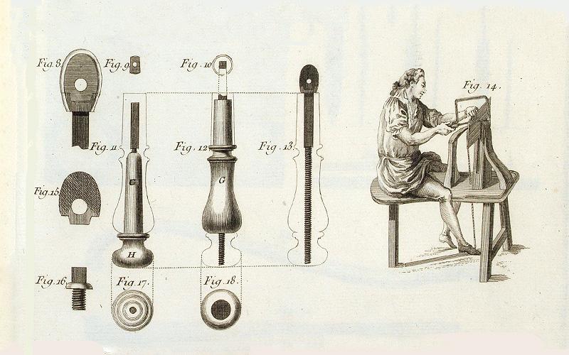 André-Jacob Roubo (1739–1791). L'Art du Menuisier en Meubles (pormenor). Paris, 1769– 1775. Museu Calouste Gulbenkian – Coleção do Fundador